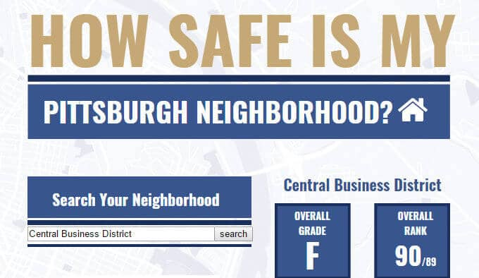 pittsburgh-safety
